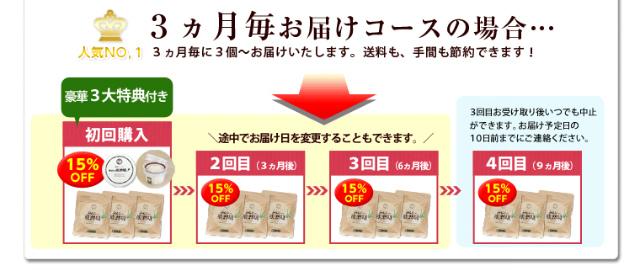 肌潤糖 定期コースの例