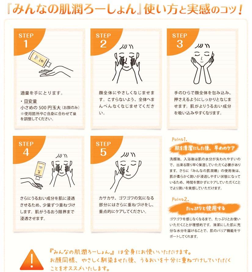 肌潤ろーしょん 使い方の基本