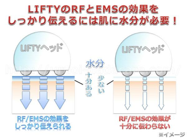 エステナードLIFTYでのトリートメント 肌に水分が必要